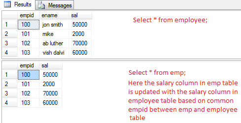 Sql query for updating a column