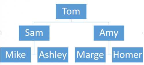 create a family tree in word