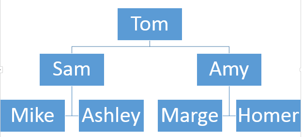 powerpoint or word 2013  create a family tree
