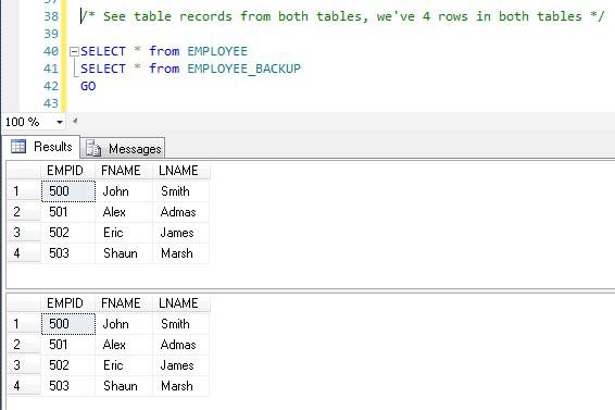 Sql Server Coding The After Insert Trigger In Sql Server