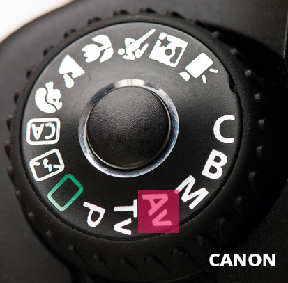 Canon Aperture Dial Mode