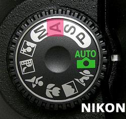 Nikon Aperture Mode