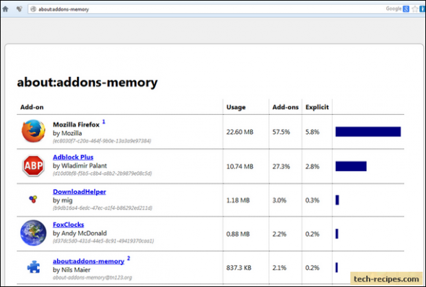 about_addons_memory