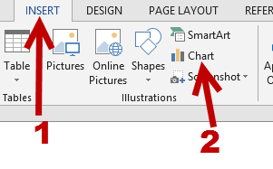 insert a chart in powerpoint word excel