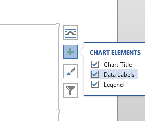 display data labels on chart in powerpoint word excel