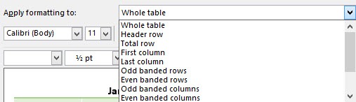 change style of specific parts in a word table