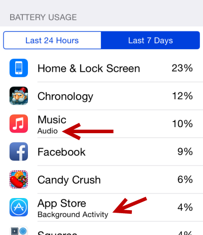 iOS app battery usage
