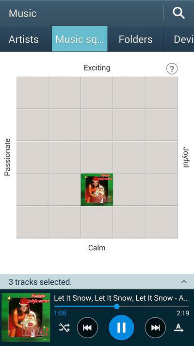 4 quadrants of music square