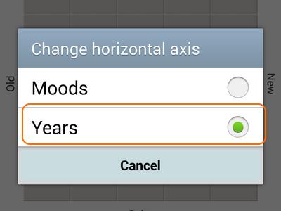 select horizontal axis