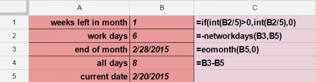 how to add dates in google sheets