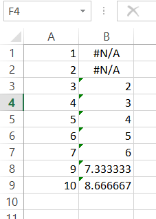 use excel for analytics