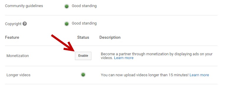 enable monetization for YouTube videos