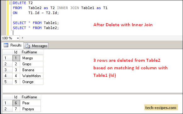 Delete and Update Rows Using Inner Join in SQL Server