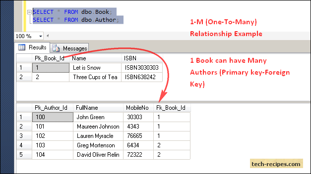 many to relationship example sql connection