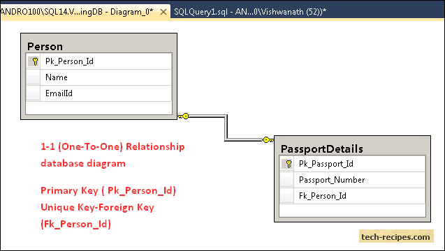 how to make one relationship in sql server