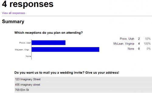 Google Form Response Graphs