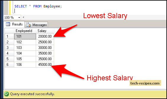 How to Find Nth/Highest/Second/Highest Salary in SQL Server