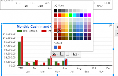 Google Sheets Bar Chart Color