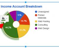 Google Sheets Graph change pie chart colors