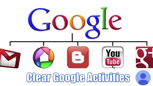 Delete Google Searches and Other Activities