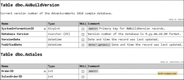html_document_example db doc sql server