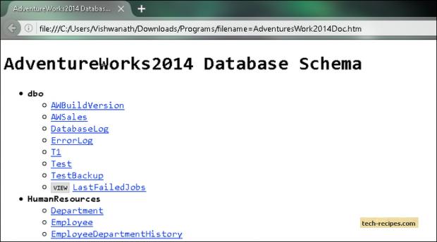html_document_schema db doc sql server