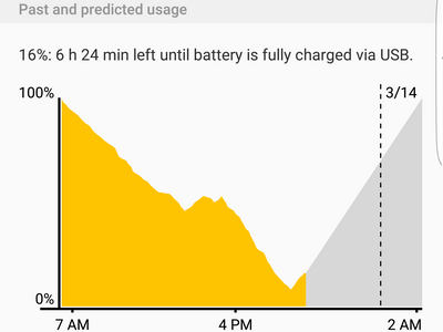 Android Settings Battery Usage Chart