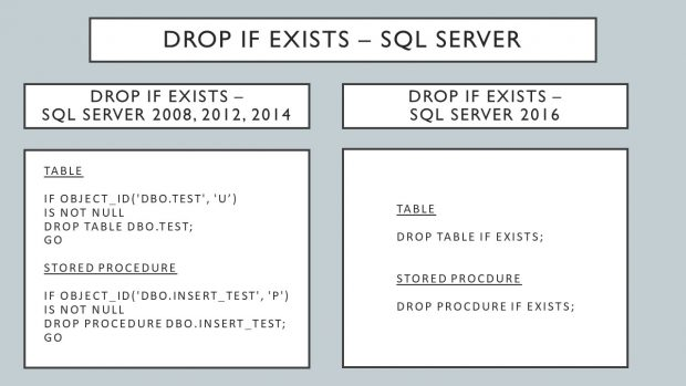How To Use Drop If Exists In Sql Server