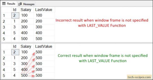 LAST_VALUE Function In SQL server_2 - Tech-Recipes