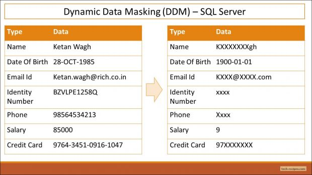 Dynamic Data Masking - SQL Server