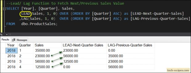 How To Use LEAD Function In SQL Server