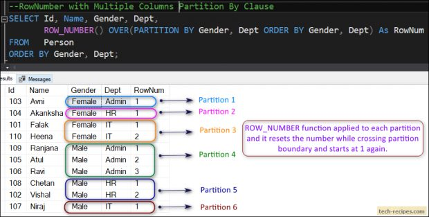 ROW_NUMBER With Multiple Column Partition By