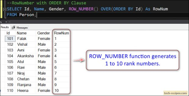ROW_NUMBER With ORDER BY Clause In SQL Server