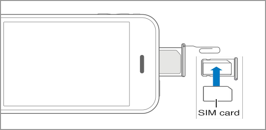 How to Insert and Remove the SIM Card in an iPhone - All Models