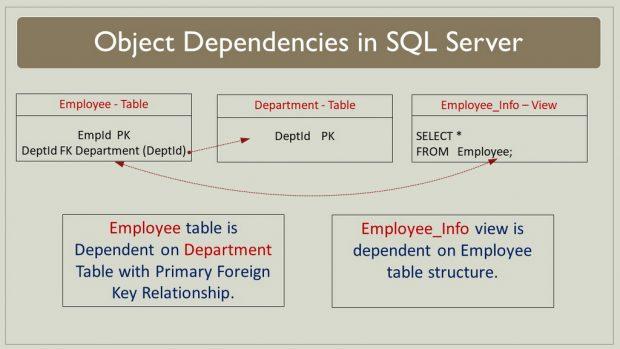SQL Server Object Dependencies