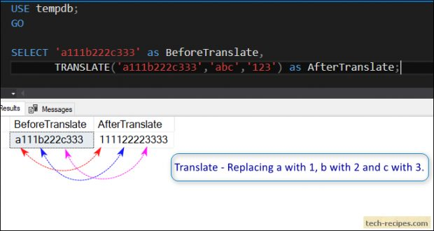 TRANSLATE Function In SQL Server_Example