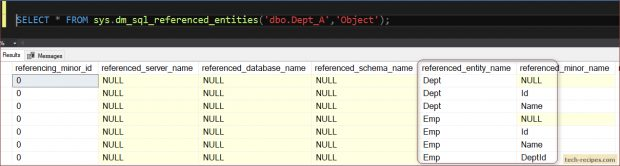 Object Dependencies In SQL Server