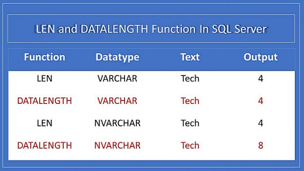 LEN and DATALENGTH In SQL Server