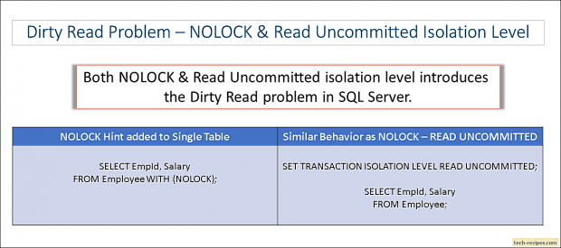 Dirty Read Problem - Read Uncommitted Isolation_2