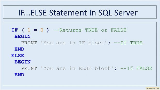 How To USE IF...ELSE In SQL Server