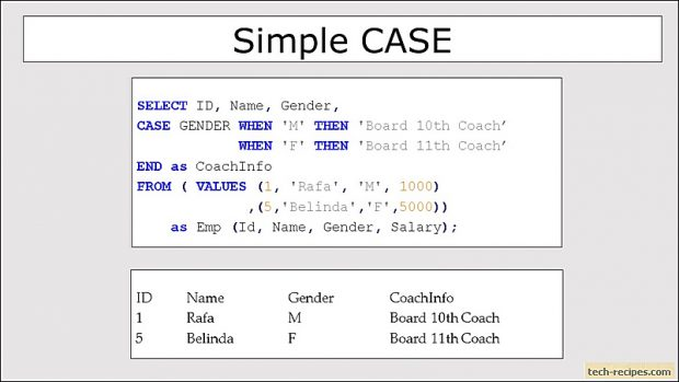 How To Use Searched CASE Expression In SQL Server_1