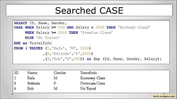 How To Use Searched CASE Expression In SQL Server_2
