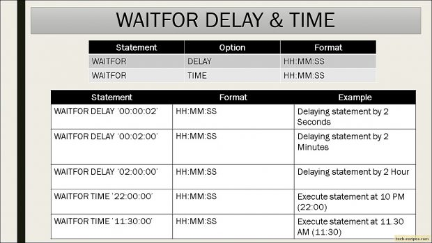 WAITFOR DELAY & TIME In SQL Server