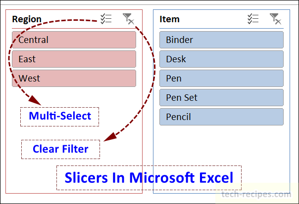 Slicers Microsoft Excel - Main